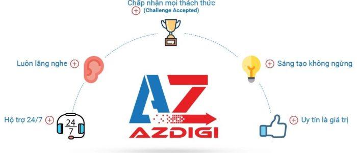 Đánh giá VPS AZ OZ của AZDigi – Chậm chạp không thể tin nổi